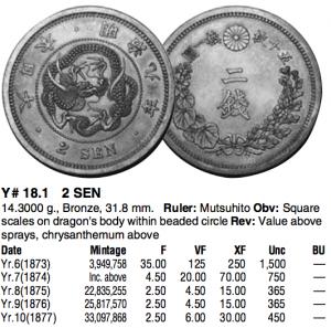 明治2銭青銅貨幣